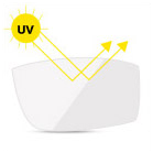 UV Protection Lenses