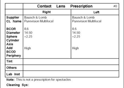 Description: Multifocal Contact Lenses